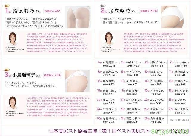 日本2018最强美尻 神谷惠里奈排名第五