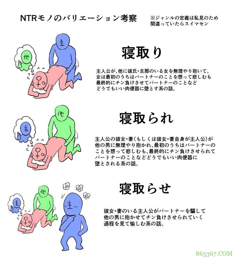 日本NTR是什么意思 NTR异常性癖有哪些
