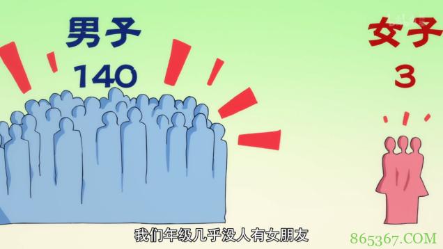 经典动画《碧蓝之海》甜与苦 运动科普向动画令人开心