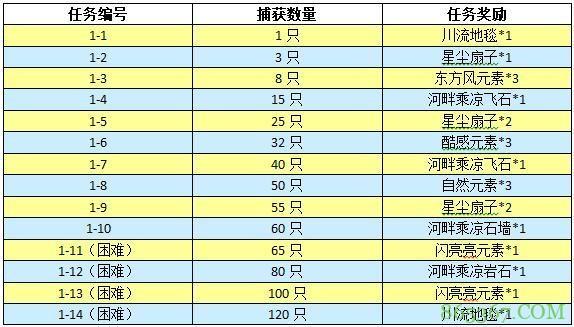 中文版《动物森友会:口袋露营广场》 夏日风情活动攻略全在这