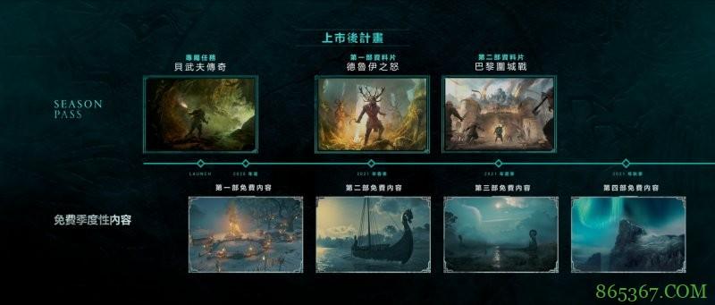 《刺客教条:维京纪元》公开上市后计划 全破后还有2大剧情DLC可以玩