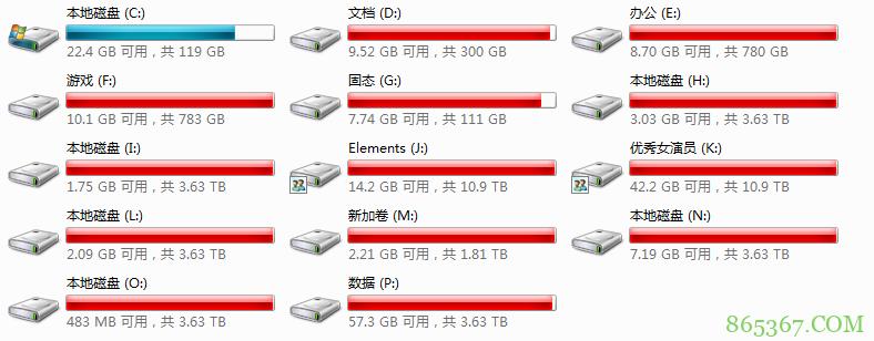 网友发信息说要卖1T硬盘,本以为是说容量,结果是说重量,1吨啊
